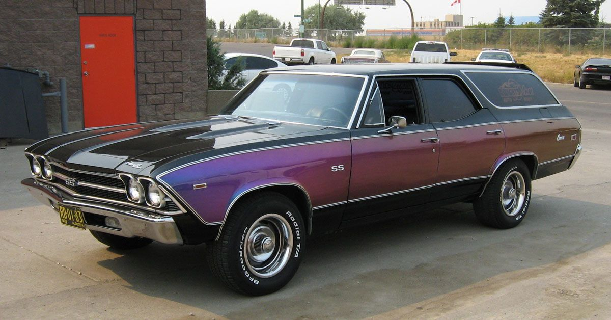 Ranking The 20 Best Station Wagons Of All Time | HotCars