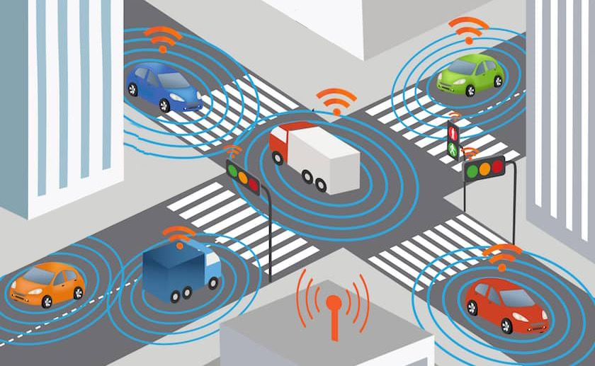 Here Are Coolest Automotive Technology Innovations We Look Forward To